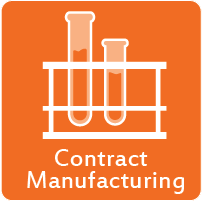 Nutraceutical Company Business USA Contract Manufacturing